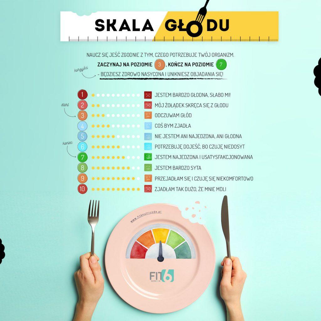 skala głodu świadomie odżywianie jedzenie intuicyjne - program fit6 natalia ryńska